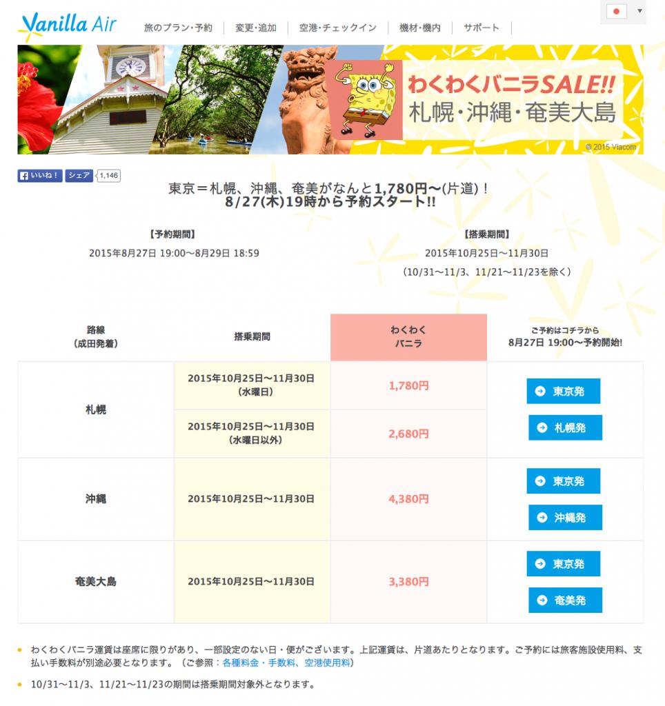 2015年8月に発売された「わくわくバニラSALE!!」の画面